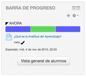 Progress Bar Actividades